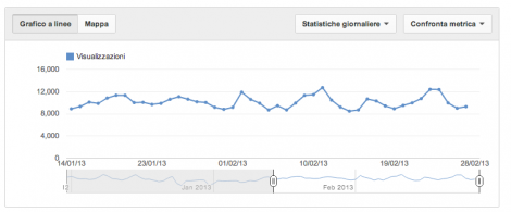 youtube_views